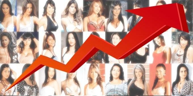 beautiful women profiles