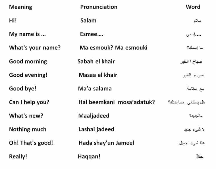 Arabic words and translations