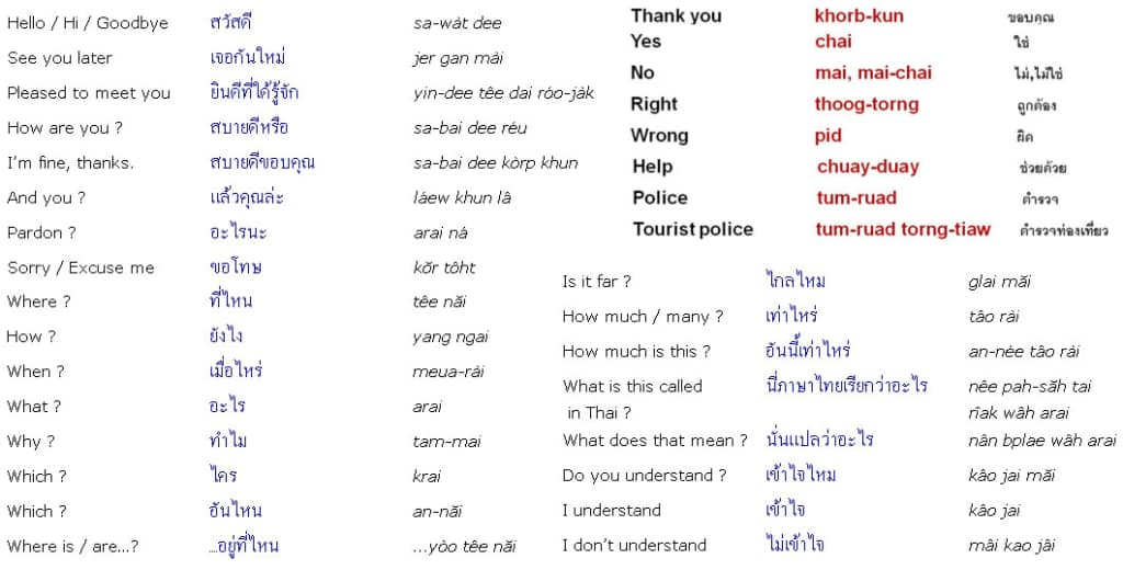 Thai language and translations